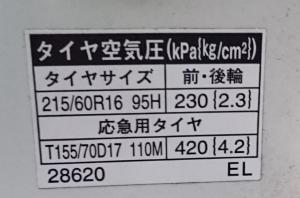 タイヤサイズ 空気圧